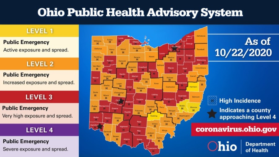 Here's what the purple level means on Ohio's coronavirus map