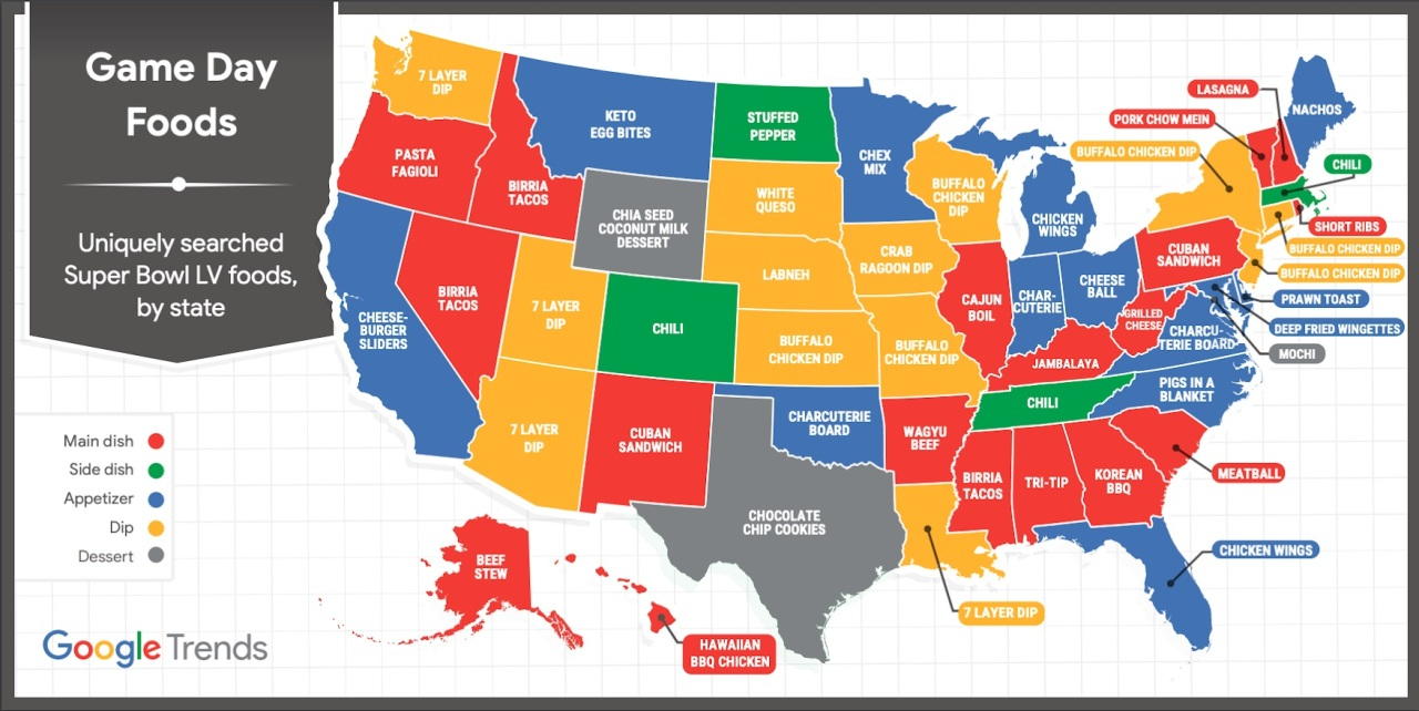 These are the most-searched Super Bowl foods in your state - WJW FOX 8 News Cleveland